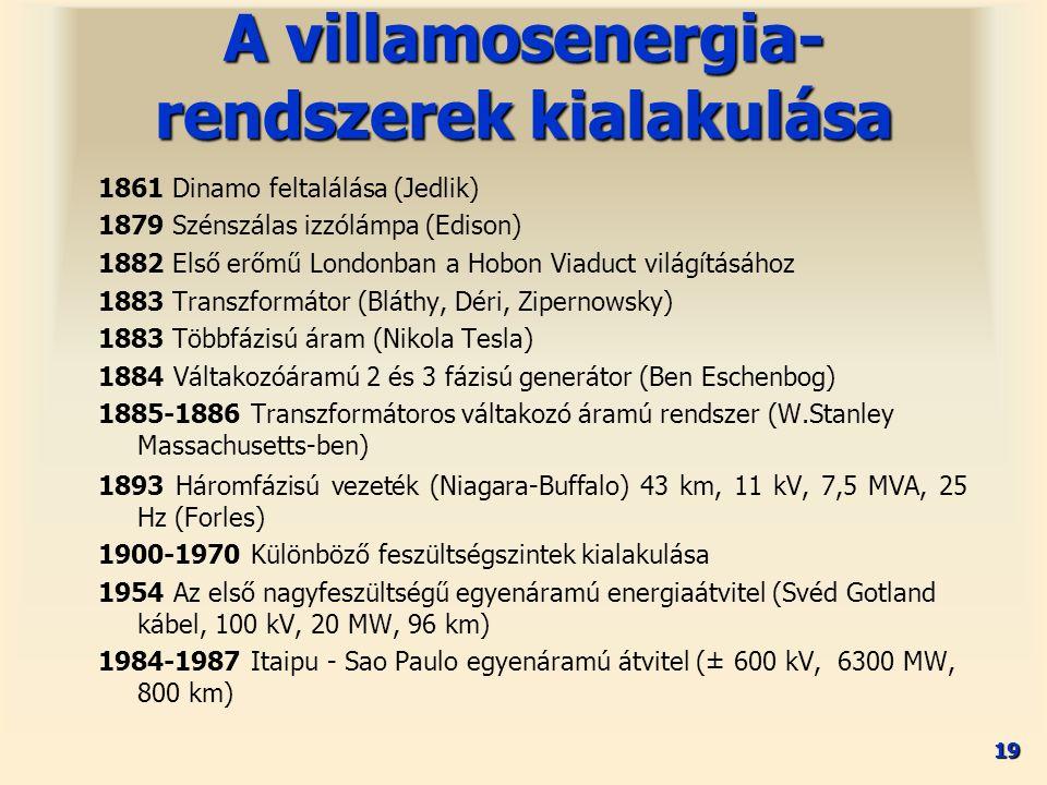 19 1861 Dinamo feltalálása (Jedlik) 1879 Szénszálas izzólámpa (Edison) 1882 Első erőmű Londonban a Hobon Viaduct világításához 1883 Transzformátor (Bláthy, Déri, Zipernowsky) 1883 Többfázisú áram (Nikola Tesla) 1884 Váltakozóáramú 2 és 3 fázisú generátor (Ben Eschenbog) 1885-1886 Transzformátoros váltakozó áramú rendszer (W.Stanley Massachusetts-ben) 1893 Háromfázisú vezeték (Niagara-Buffalo) 43 km, 11 kV, 7,5 MVA, 25 Hz (Forles) 1900-1970 Különböző feszültségszintek kialakulása 1954 Az első nagyfeszültségű egyenáramú energiaátvitel (Svéd Gotland kábel, 100 kV, 20 MW, 96 km) 1984-1987 Itaipu - Sao Paulo egyenáramú átvitel (± 600 kV, 6300 MW, 800 km) A villamosenergia- rendszerek kialakulása
