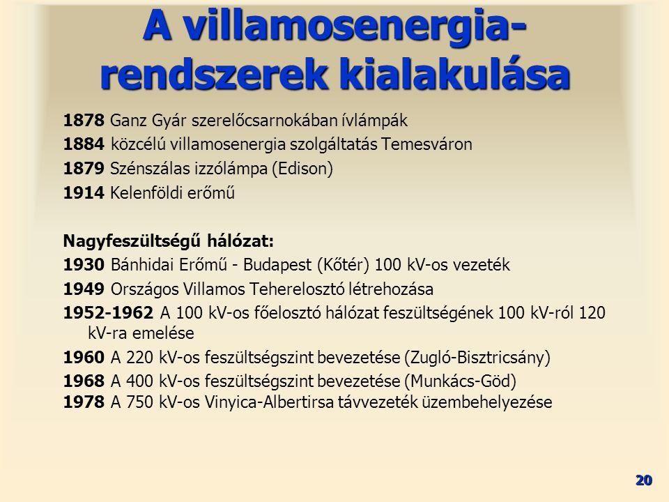 20 A villamosenergia- rendszerek kialakulása 1878 Ganz Gyár szerelőcsarnokában ívlámpák 1884 közcélú villamosenergia szolgáltatás Temesváron 1879 Szénszálas izzólámpa (Edison) 1914 Kelenföldi erőmű Nagyfeszültségű hálózat: 1930 Bánhidai Erőmű - Budapest (Kőtér) 100 kV-os vezeték 1949 Országos Villamos Teherelosztó létrehozása 1952-1962 A 100 kV-os főelosztó hálózat feszültségének 100 kV-ról 120 kV-ra emelése 1960 A 220 kV-os feszültségszint bevezetése (Zugló-Bisztricsány) 1968 A 400 kV-os feszültségszint bevezetése (Munkács-Göd) 1978 A 750 kV-os Vinyica-Albertirsa távvezeték üzembehelyezése