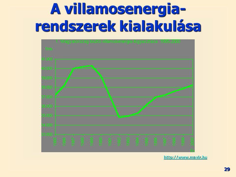 29 A villamosenergia- rendszerek kialakulása http://www.mavir.hu