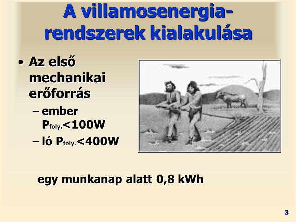 3 A villamosenergia- rendszerek kialakulása Az első mechanikai erőforrásAz első mechanikai erőforrás –ember P foly. <100W –ló P foly. <400W egy munkan