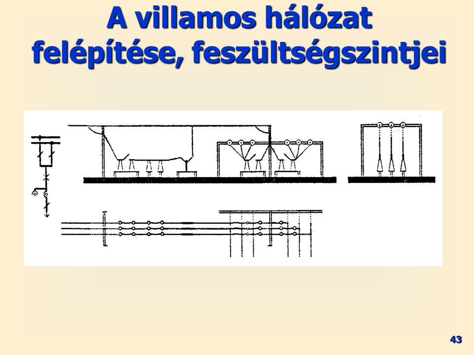 43 A villamos hálózat felépítése, feszültségszintjei