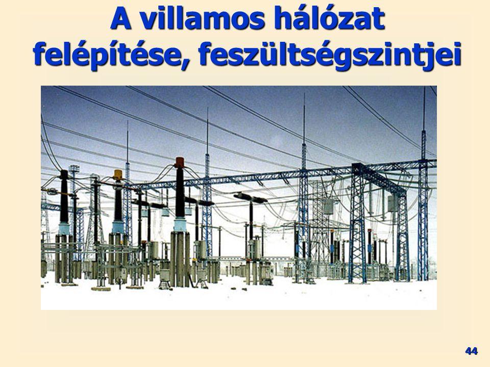44 A villamos hálózat felépítése, feszültségszintjei