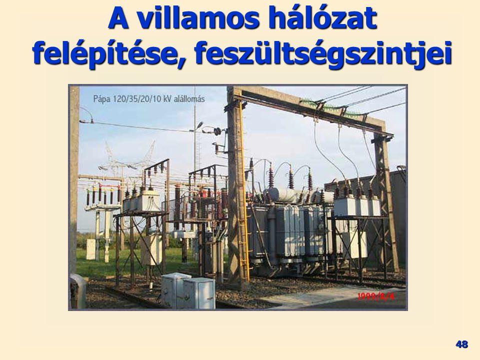 48 A villamos hálózat felépítése, feszültségszintjei