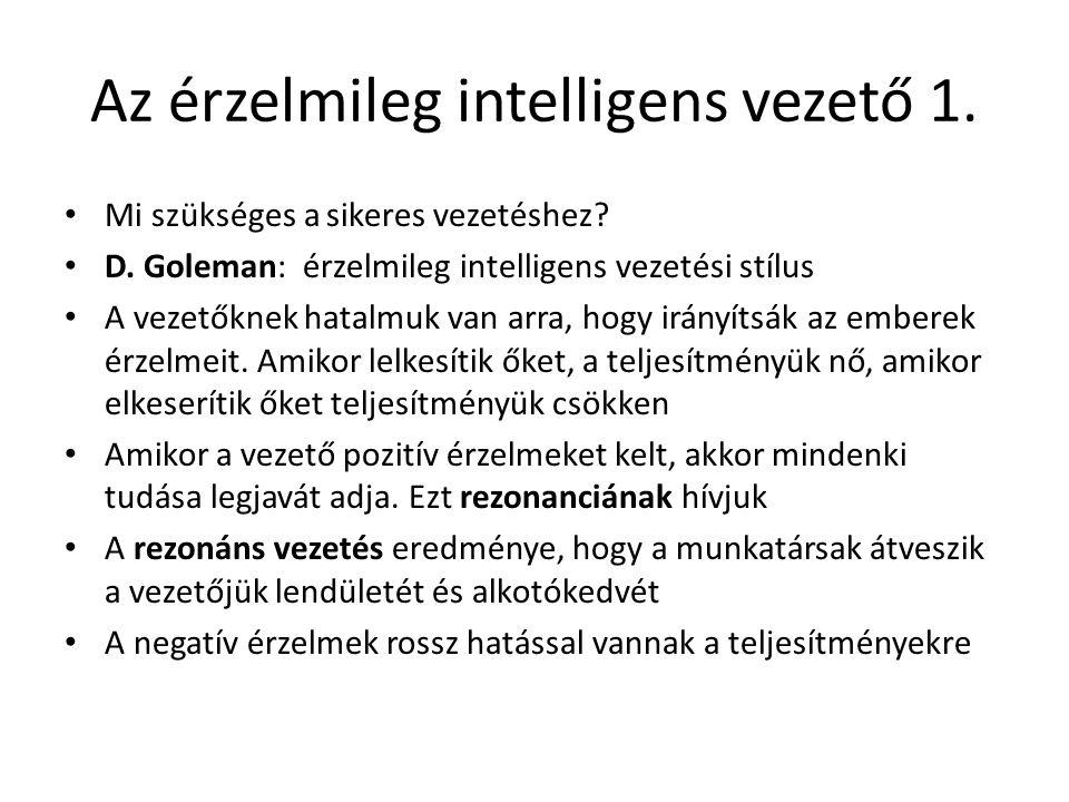 Az érzelmileg intelligens vezető 1. Mi szükséges a sikeres vezetéshez.