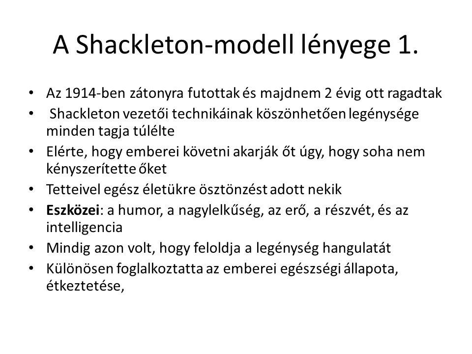 A Shackleton-modell lényege 1. Az 1914-ben zátonyra futottak és majdnem 2 évig ott ragadtak Shackleton vezetői technikáinak köszönhetően legénysége mi