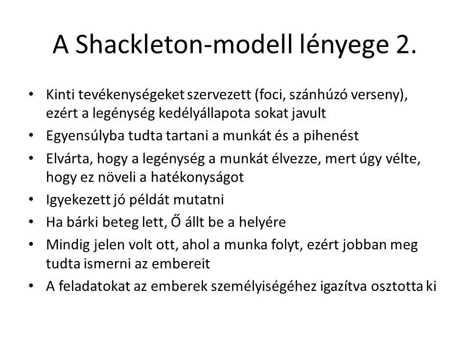 A Shackleton-modell lényege 2. Kinti tevékenységeket szervezett (foci, szánhúzó verseny), ezért a legénység kedélyállapota sokat javult Egyensúlyba tu