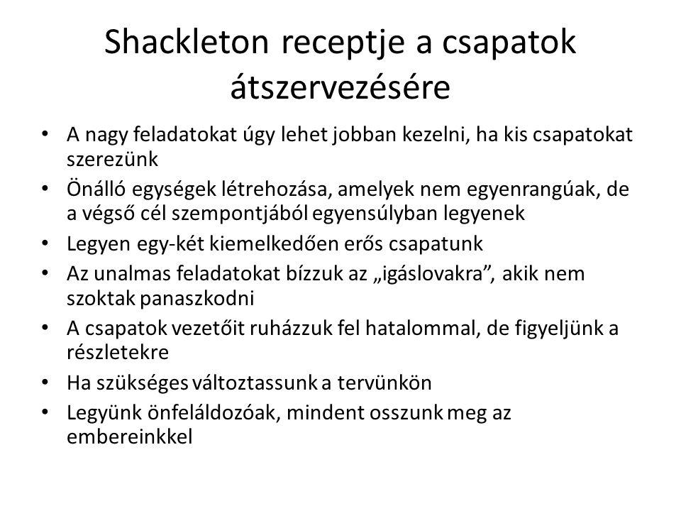 """Shackleton receptje a csapatok átszervezésére A nagy feladatokat úgy lehet jobban kezelni, ha kis csapatokat szerezünk Önálló egységek létrehozása, amelyek nem egyenrangúak, de a végső cél szempontjából egyensúlyban legyenek Legyen egy-két kiemelkedően erős csapatunk Az unalmas feladatokat bízzuk az """"igáslovakra , akik nem szoktak panaszkodni A csapatok vezetőit ruházzuk fel hatalommal, de figyeljünk a részletekre Ha szükséges változtassunk a tervünkön Legyünk önfeláldozóak, mindent osszunk meg az embereinkkel"""