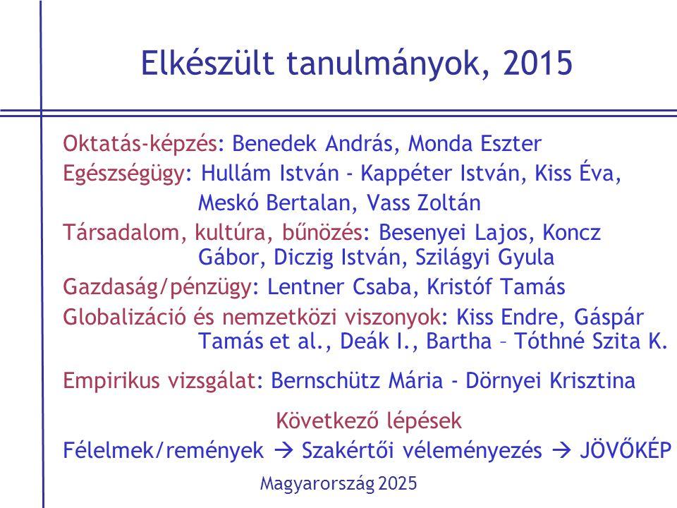 Elkészült tanulmányok, 2015 Oktatás-képzés: Benedek András, Monda Eszter Egészségügy: Hullám István - Kappéter István, Kiss Éva, Meskó Bertalan, Vass