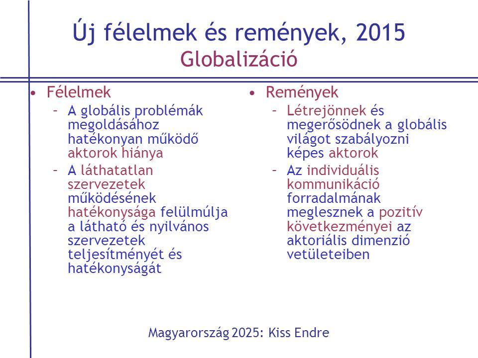 Új félelmek és remények, 2015 Globalizáció Félelmek –A globális problémák megoldásához hatékonyan működő aktorok hiánya –A láthatatlan szervezetek műk