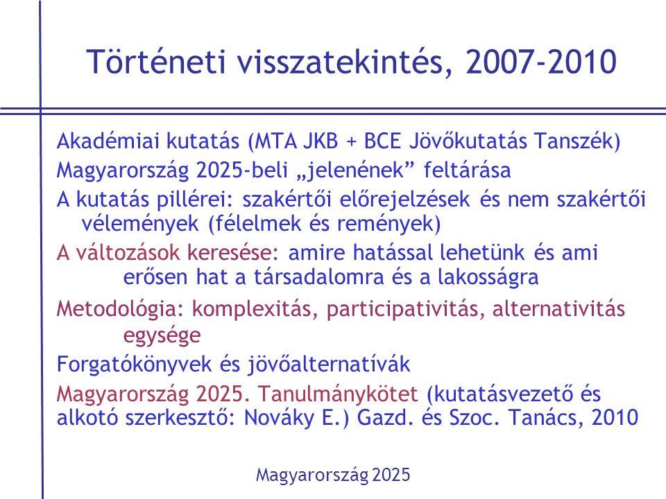 """Történeti visszatekintés, 2007-2010 Akadémiai kutatás (MTA JKB + BCE Jövőkutatás Tanszék) Magyarország 2025-beli """"jelenének"""" feltárása A kutatás pillé"""