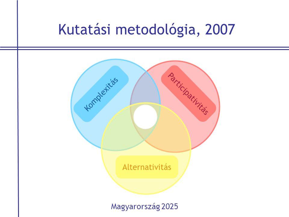 Kutatási metodológia, 2007 Magyarország 2025