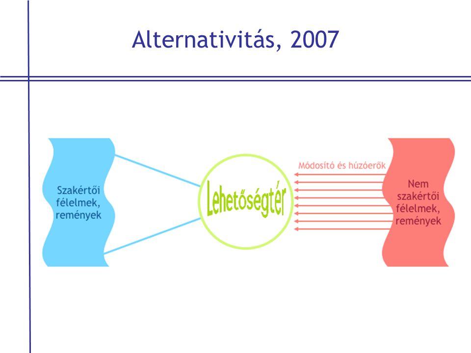 Alternativitás, 2007 Alternatív forgatókönyvek