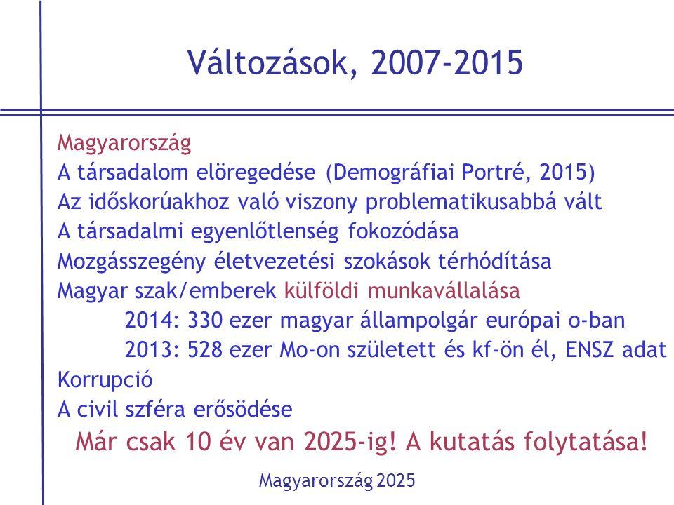 Változások, 2007-2015 Magyarország A társadalom elöregedése (Demográfiai Portré, 2015) Az időskorúakhoz való viszony problematikusabbá vált A társadal