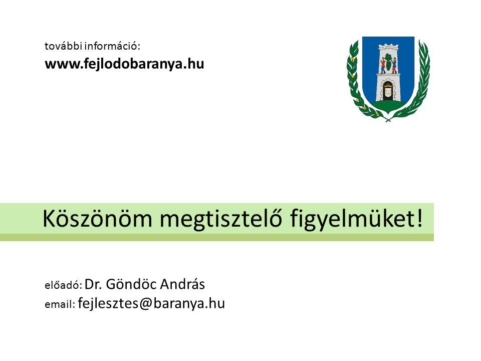 Köszönöm megtisztelő figyelmüket! előadó: Dr. Göndöc András email: fejlesztes@baranya.hu további információ: www.fejlodobaranya.hu
