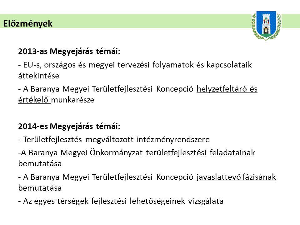 Előzmények 2013-as Megyejárás témái: - EU-s, országos és megyei tervezési folyamatok és kapcsolataik áttekintése - A Baranya Megyei Területfejlesztési Koncepció helyzetfeltáró és értékelő munkarésze 2014-es Megyejárás témái: - Területfejlesztés megváltozott intézményrendszere -A Baranya Megyei Önkormányzat területfejlesztési feladatainak bemutatása - A Baranya Megyei Területfejlesztési Koncepció javaslattevő fázisának bemutatása - Az egyes térségek fejlesztési lehetőségeinek vizsgálata