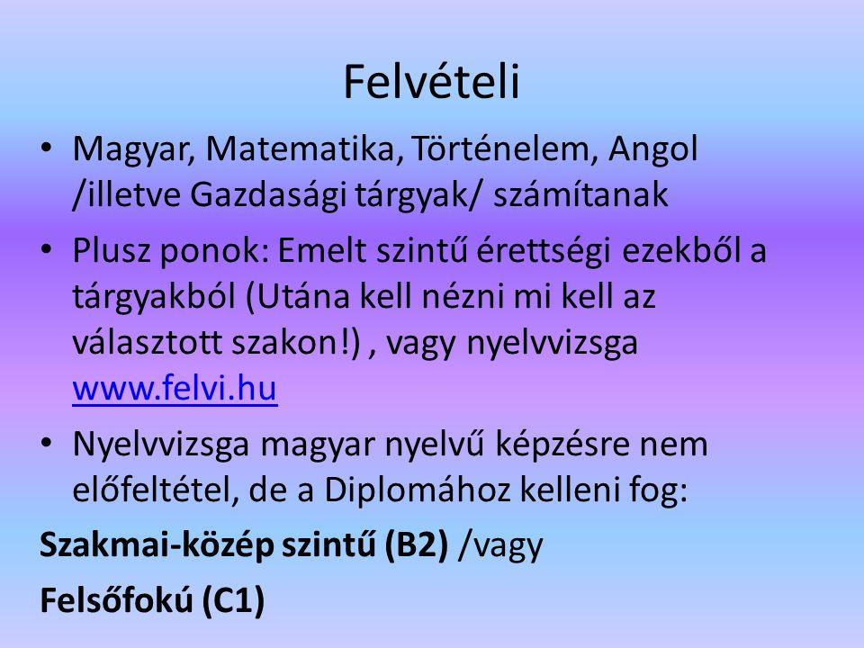 Felvételi Magyar, Matematika, Történelem, Angol /illetve Gazdasági tárgyak/ számítanak Plusz ponok: Emelt szintű érettségi ezekből a tárgyakból (Utána kell nézni mi kell az választott szakon!), vagy nyelvvizsga www.felvi.hu www.felvi.hu Nyelvvizsga magyar nyelvű képzésre nem előfeltétel, de a Diplomához kelleni fog: Szakmai-közép szintű (B2) /vagy Felsőfokú (C1)