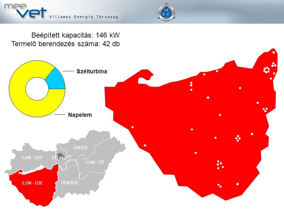 ÉMÁSZ DÉMÁSZ E.ON Tiszántúl E.ON - EED E.ON - EDE ELMŰ E.ON - ETI Szélturbina Napelem Beépített kapacitás: 146 kW Termelő berendezés száma: 42 db