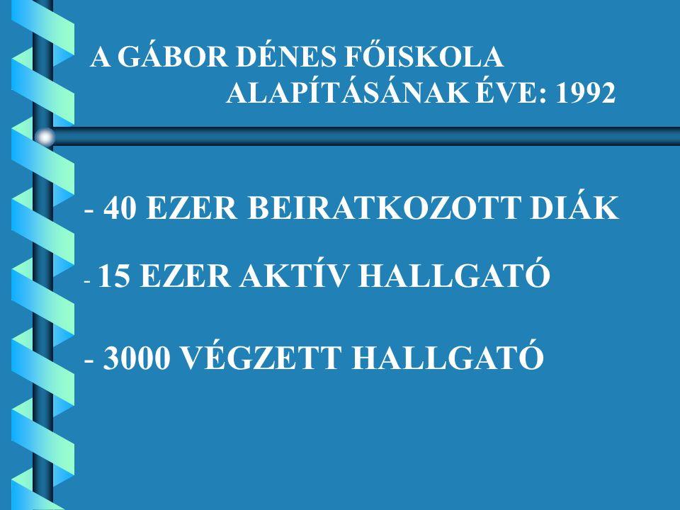 A GÁBOR DÉNES FŐISKOLA ALAPÍTÁSÁNAK ÉVE: 1992 - 40 EZER BEIRATKOZOTT DIÁK - 15 EZER AKTÍV HALLGATÓ - 3000 VÉGZETT HALLGATÓ