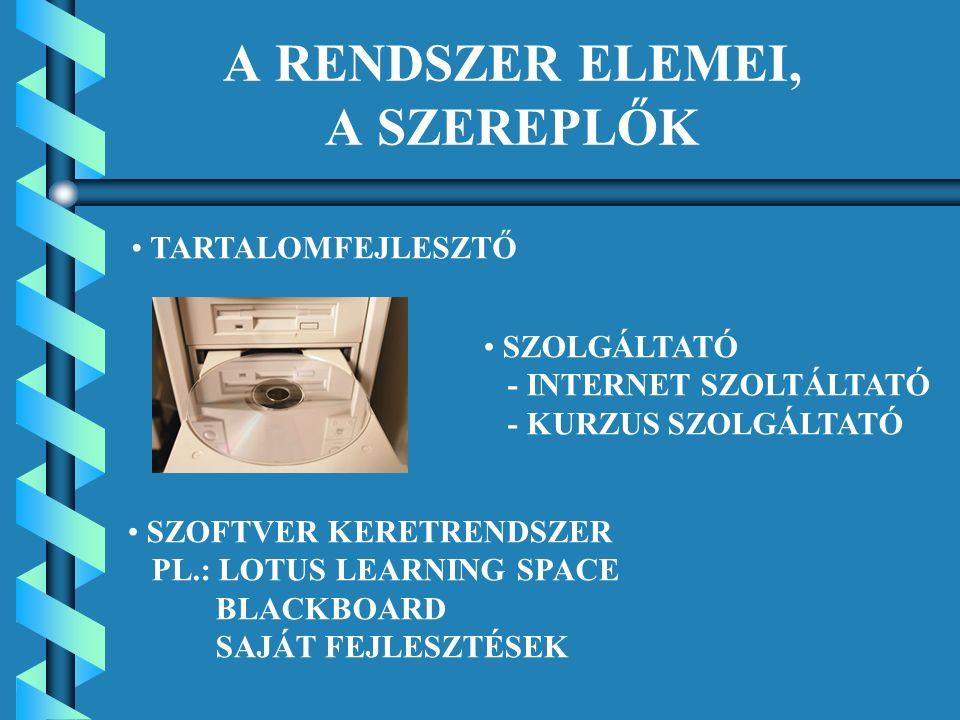 A RENDSZER ELEMEI, A SZEREPLŐK TARTALOMFEJLESZTŐ SZOLGÁLTATÓ - INTERNET SZOLTÁLTATÓ - KURZUS SZOLGÁLTATÓ SZOFTVER KERETRENDSZER PL.: LOTUS LEARNING SPACE BLACKBOARD SAJÁT FEJLESZTÉSEK