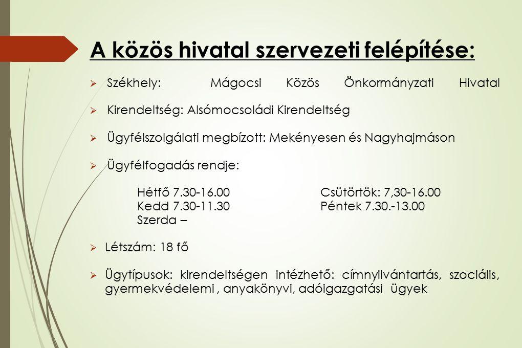 A közös hivatal szervezeti felépítése:  Székhely: Mágocsi Közös Önkormányzati Hivatal  Kirendeltség: Alsómocsoládi Kirendeltség  Ügyfélszolgálati megbízott: Mekényesen és Nagyhajmáson  Ügyfélfogadás rendje: Hétfő 7.30-16.00 Csütörtök: 7,30-16.00 Kedd 7.30-11.30 Péntek 7.30.-13.00 Szerda –  Létszám: 18 fő  Ügytípusok: kirendeltségen intézhető: címnyilvántartás, szociális, gyermekvédelemi, anyakönyvi, adóigazgatási ügyek