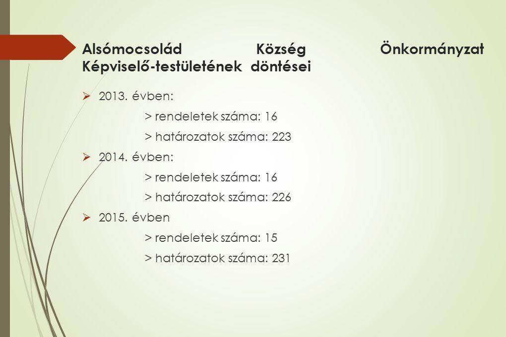 Alsómocsolád Község Önkormányzat Képviselő-testületének döntései  2013. évben: > rendeletek száma: 16 > határozatok száma: 223  2014. évben: > rende
