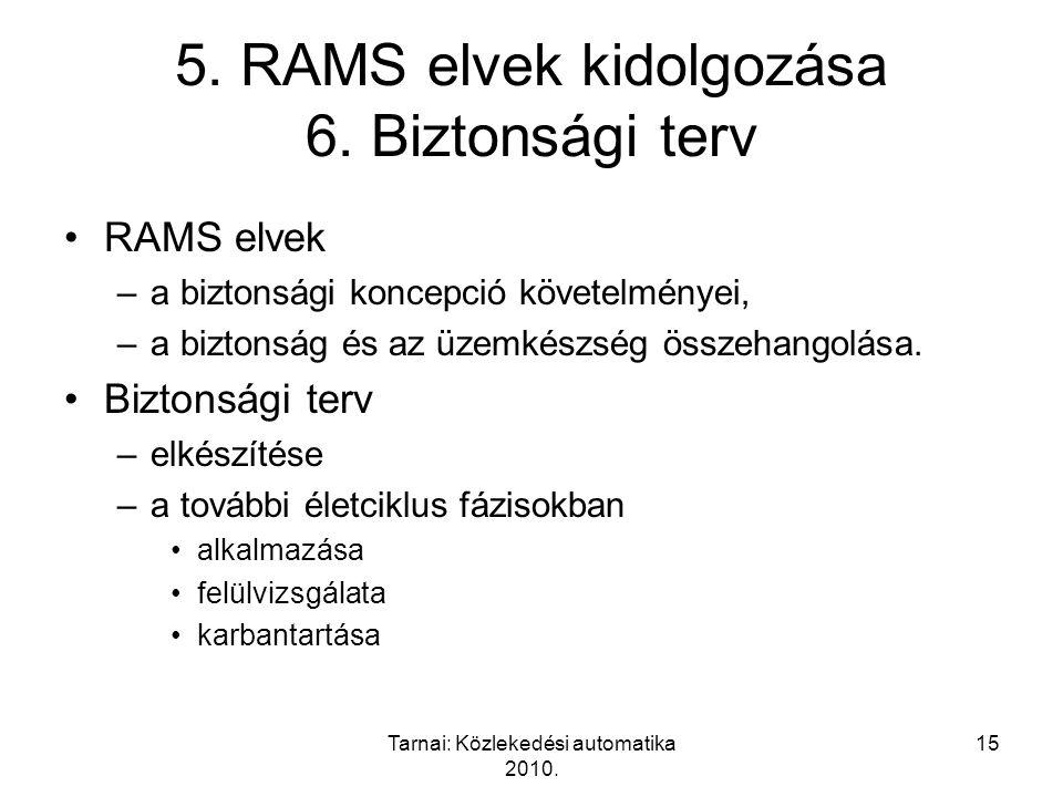 Tarnai: Közlekedési automatika 2010. 15 5. RAMS elvek kidolgozása 6.