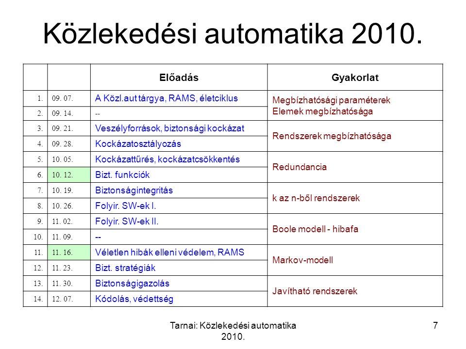 Tarnai: Közlekedési automatika 2010. 7 Közlekedési automatika 2010.
