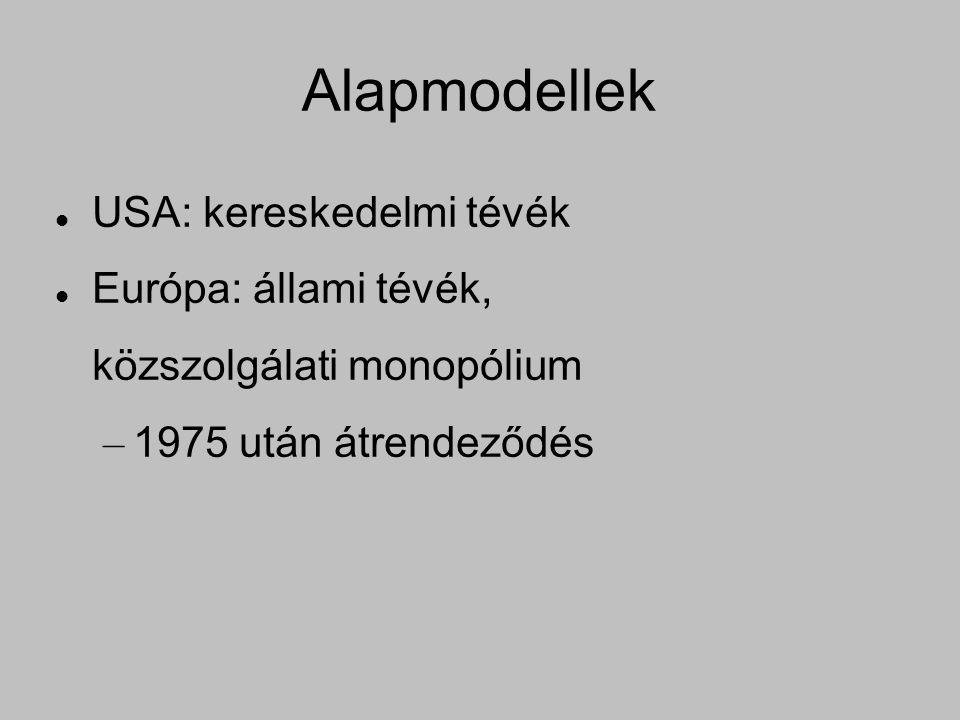 Alapmodellek USA: kereskedelmi tévék Európa: állami tévék, közszolgálati monopólium – 1975 után átrendeződés