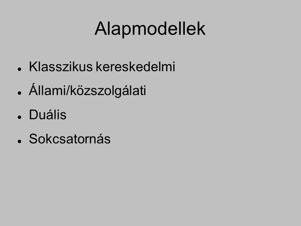 Alapmodellek Klasszikus kereskedelmi Állami/közszolgálati Duális Sokcsatornás