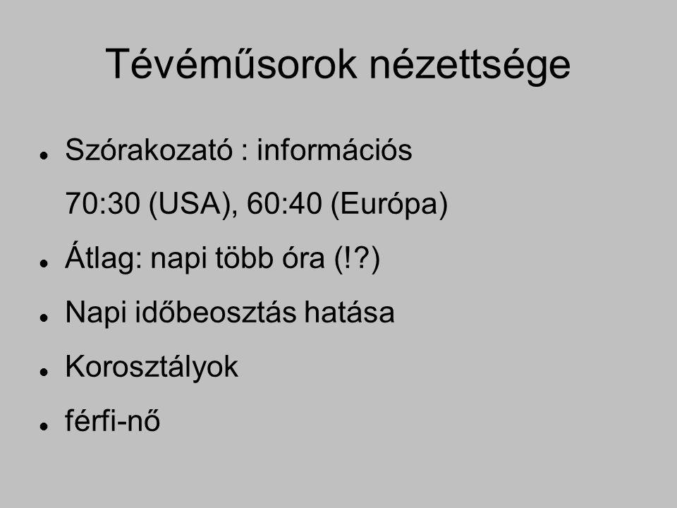 Tévéműsorok nézettsége Szórakozató : információs 70:30 (USA), 60:40 (Európa) Átlag: napi több óra (! ) Napi időbeosztás hatása Korosztályok férfi-nő
