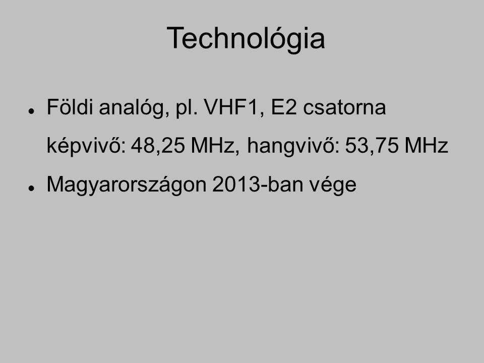 Technológia Földi analóg, pl.