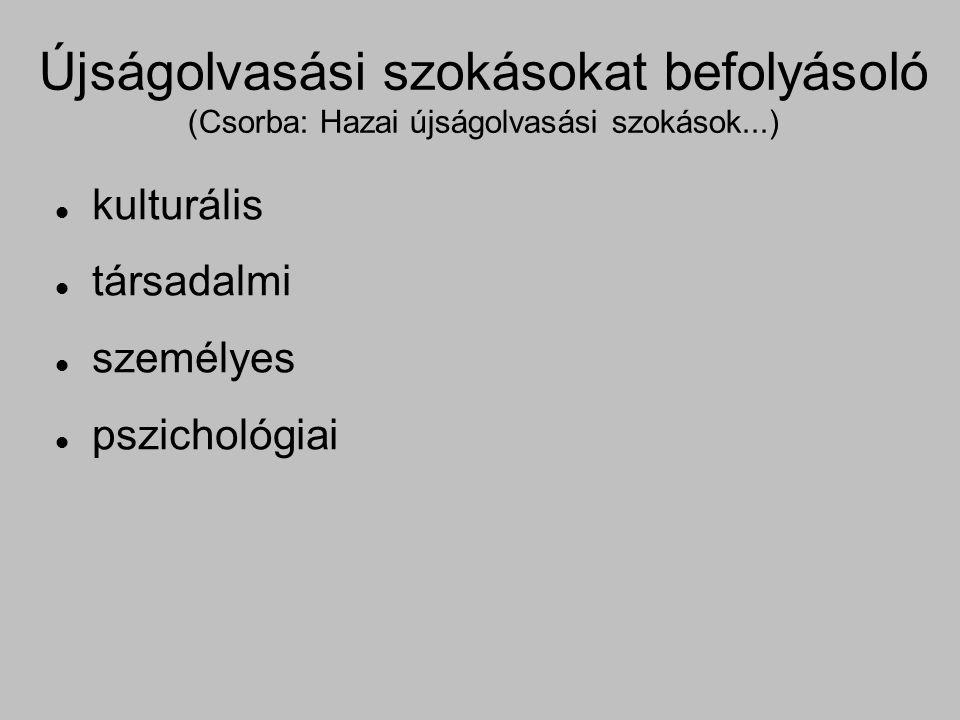 Újságolvasási szokásokat befolyásoló (Csorba: Hazai újságolvasási szokások...) kulturális társadalmi személyes pszichológiai
