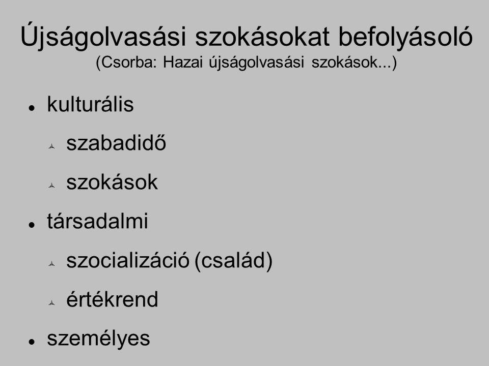 Újságolvasási szokásokat befolyásoló (Csorba: Hazai újságolvasási szokások...) kulturális  szabadidő  szokások társadalmi  szocializáció (család)  értékrend személyes pszichológiai