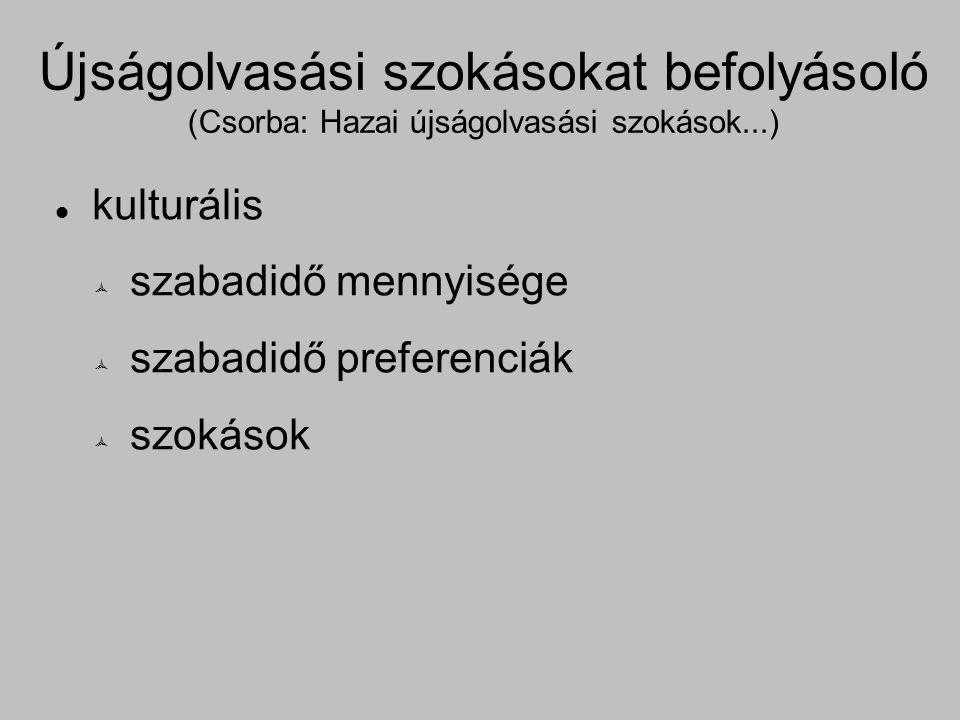 Újságolvasási szokásokat befolyásoló (Csorba: Hazai újságolvasási szokások...) kulturális  szabadidő mennyisége  szabadidő preferenciák  szokások