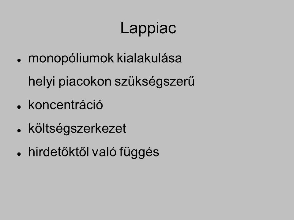 Lappiac monopóliumok kialakulása helyi piacokon szükségszerű koncentráció költségszerkezet hirdetőktől való függés