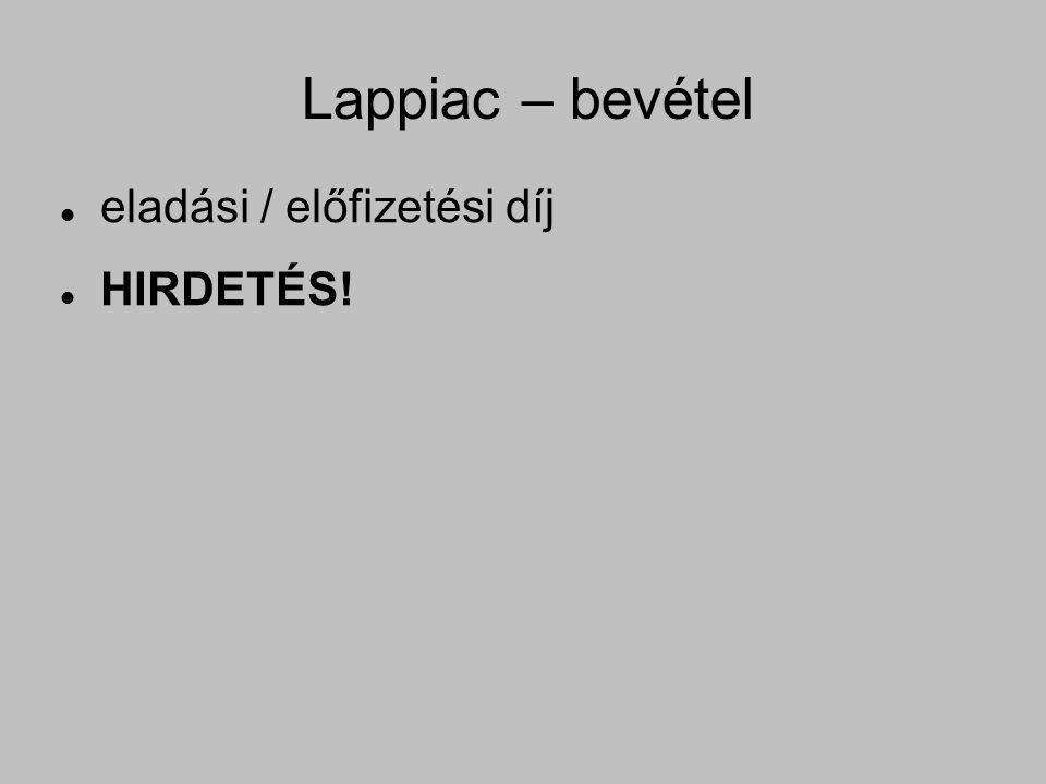 Lappiac – bevétel eladási / előfizetési díj HIRDETÉS!