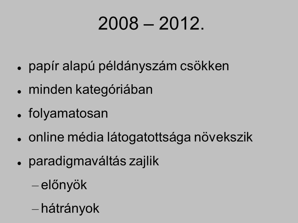 2008 – 2012.