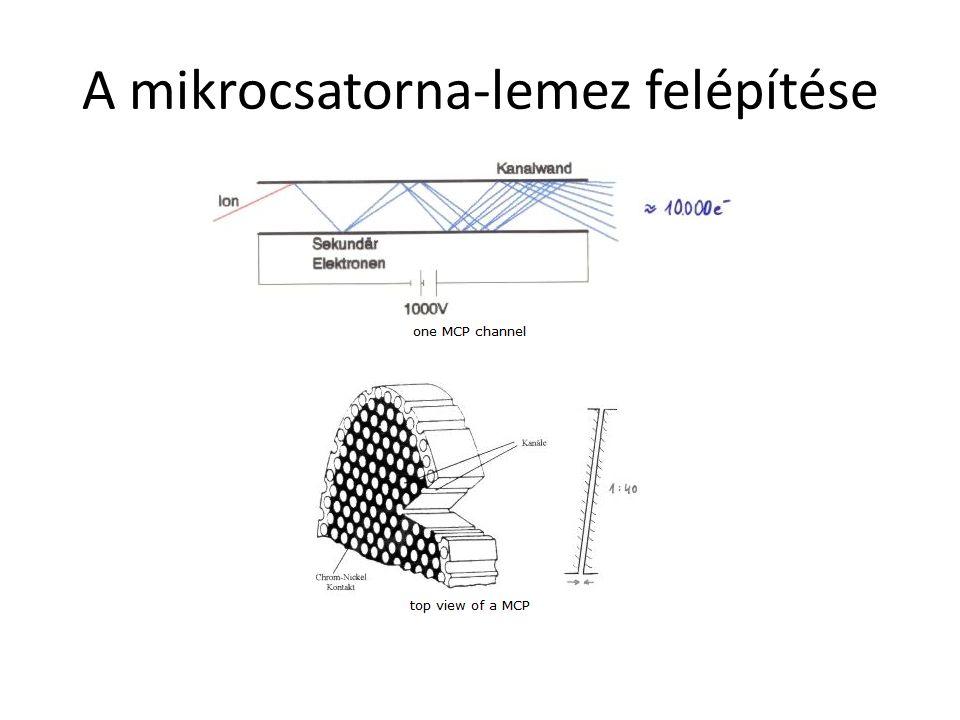1.Milyen kapcsolatban van a kép a mintával, hogyan történik a képalkotás a térionmikroszkóp esetén.