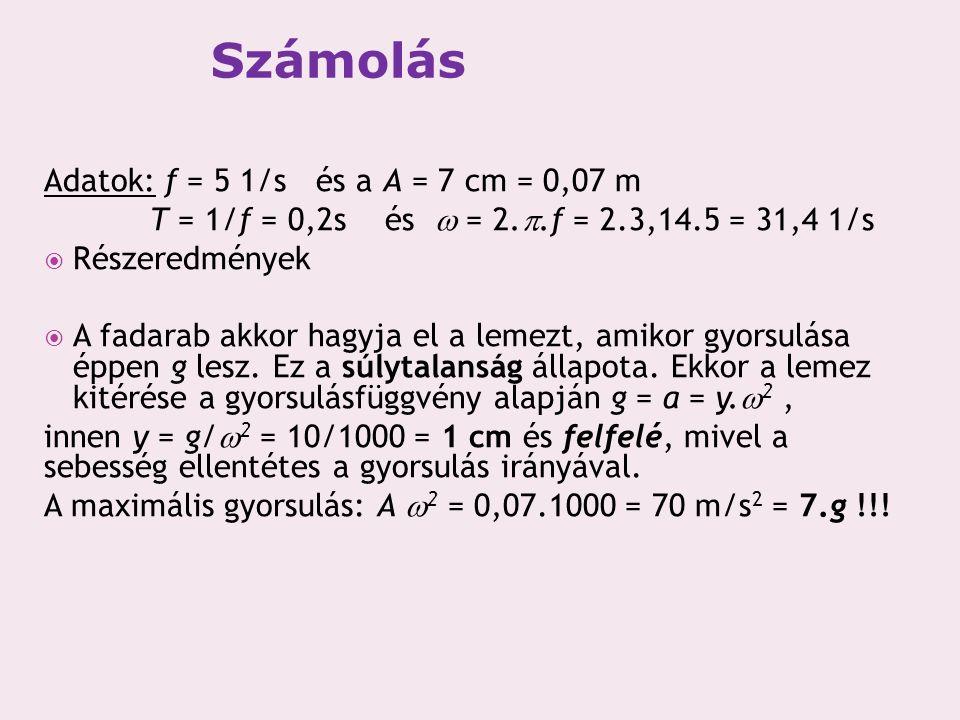 Adatok: f = 5 1/s és a A = 7 cm = 0,07 m T = 1/f = 0,2s és  = 2.