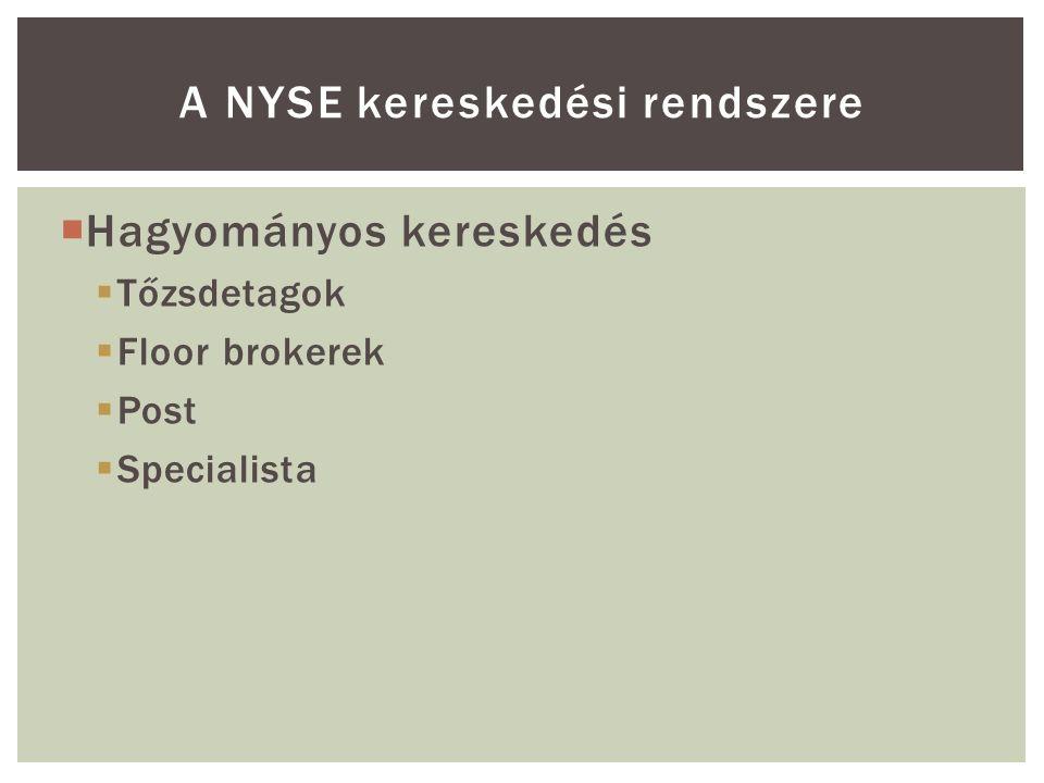  Hagyományos kereskedés  Tőzsdetagok  Floor brokerek  Post  Specialista A NYSE kereskedési rendszere