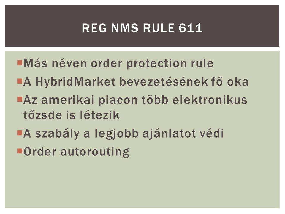  Más néven order protection rule  A HybridMarket bevezetésének fő oka  Az amerikai piacon több elektronikus tőzsde is létezik  A szabály a legjobb ajánlatot védi  Order autorouting REG NMS RULE 611
