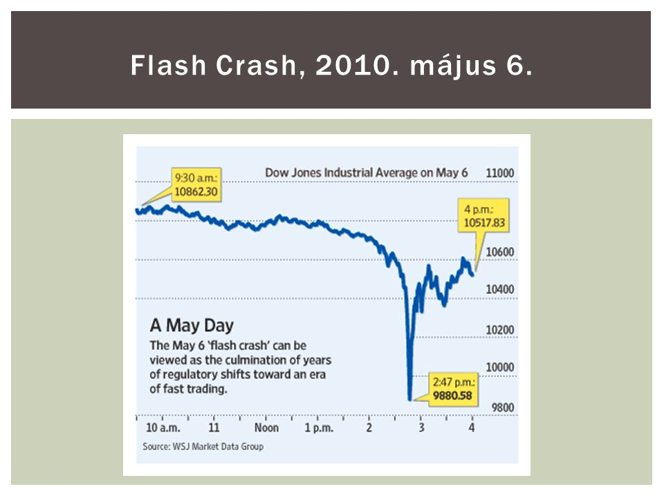 Flash Crash, 2010. május 6.