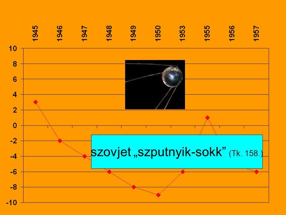 "szovjet ""szputnyik-sokk (Tk. 158.)"