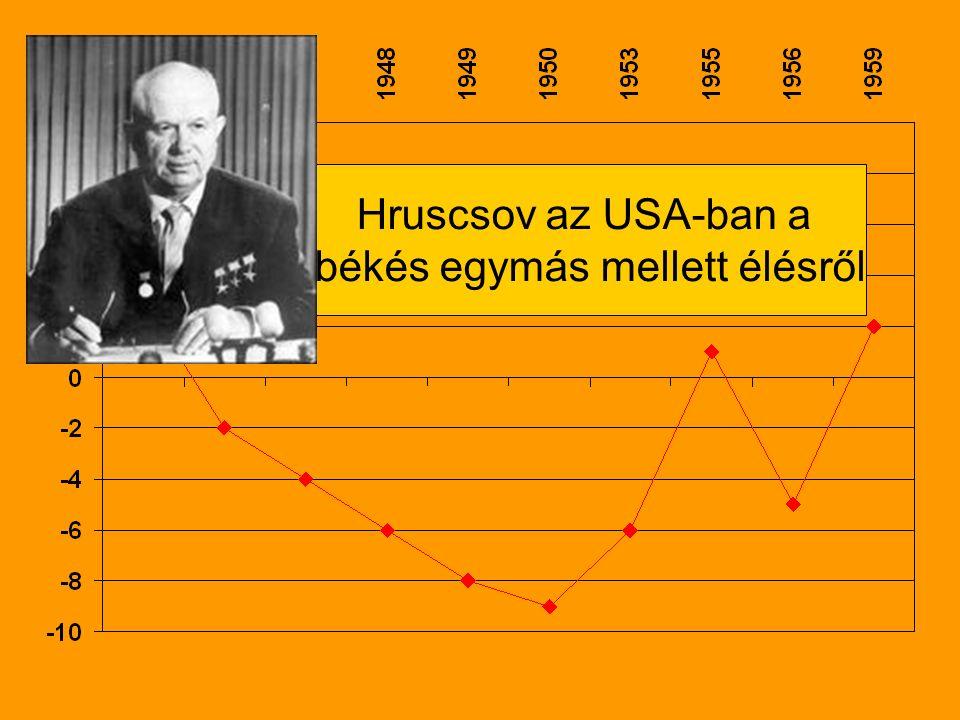 Hruscsov az USA-ban a békés egymás mellett élésről