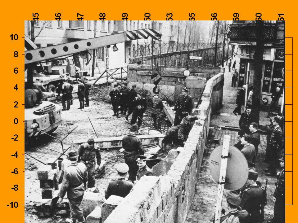 Eredménytelen Hruscsov-Kennedy találkozó Berlini fal (Tk. 157.)