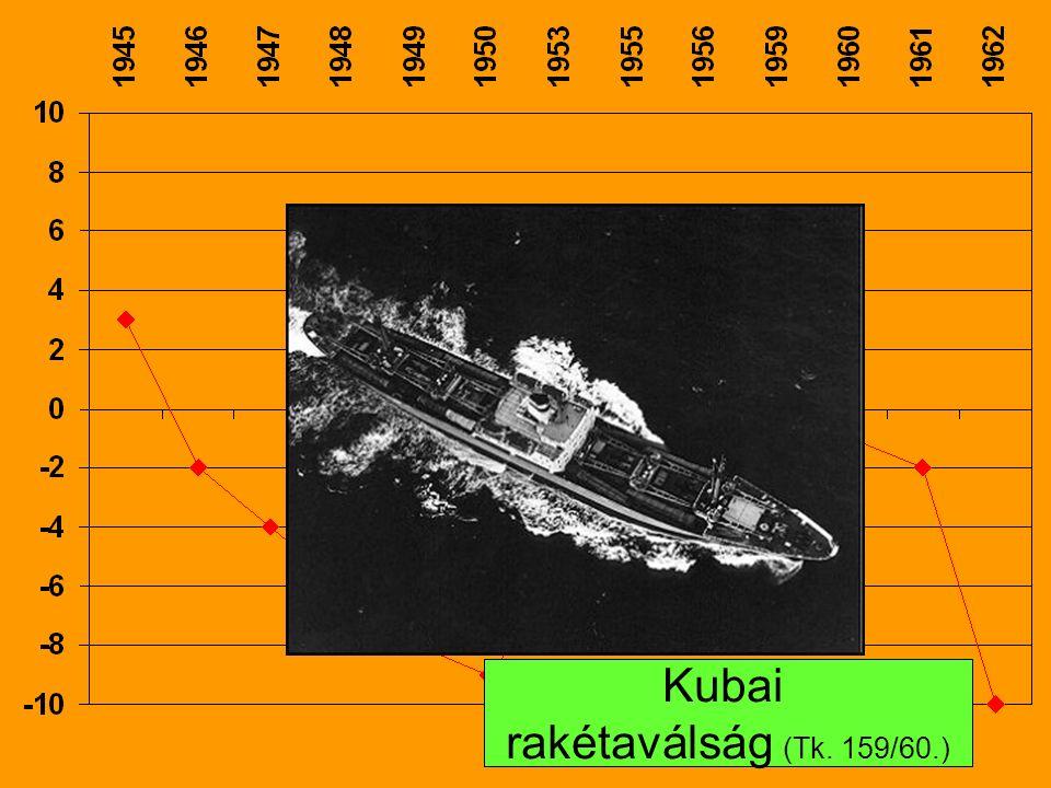 Kubai rakétaválság (Tk. 159/60.)