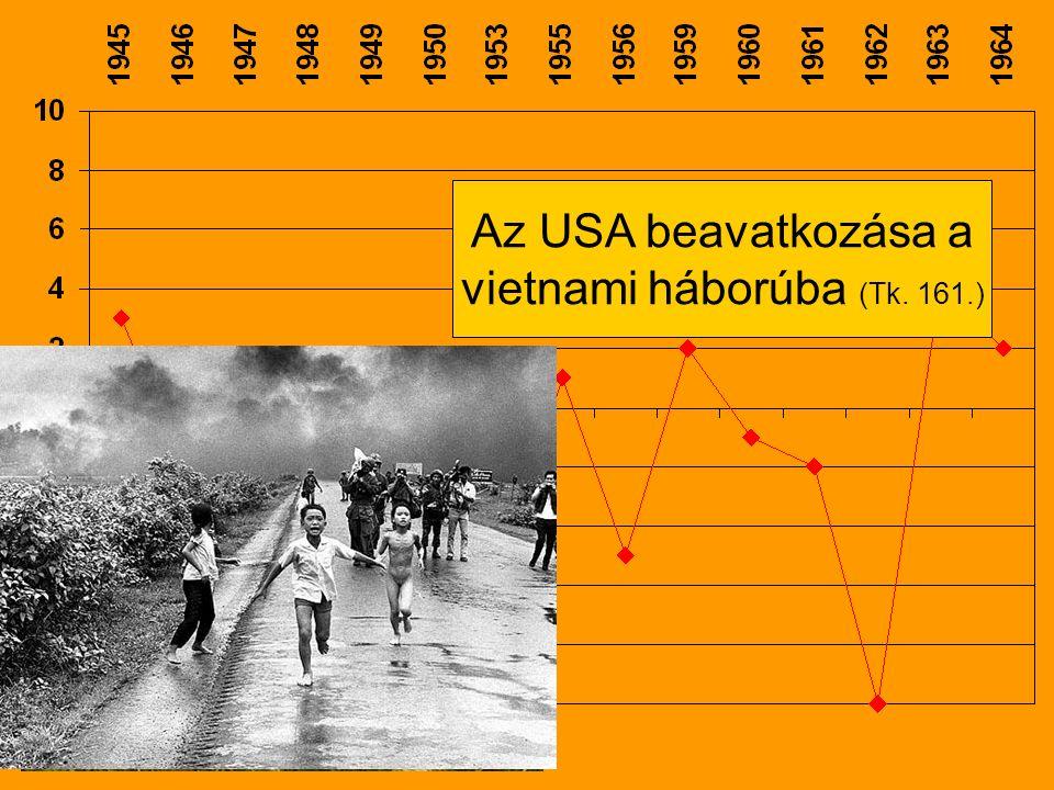 Az USA beavatkozása a vietnami háborúba (Tk. 161.)