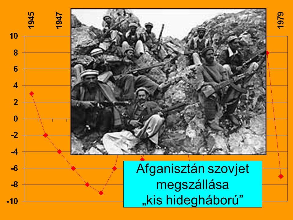 """Afganisztán szovjet megszállása """"kis hidegháború"""