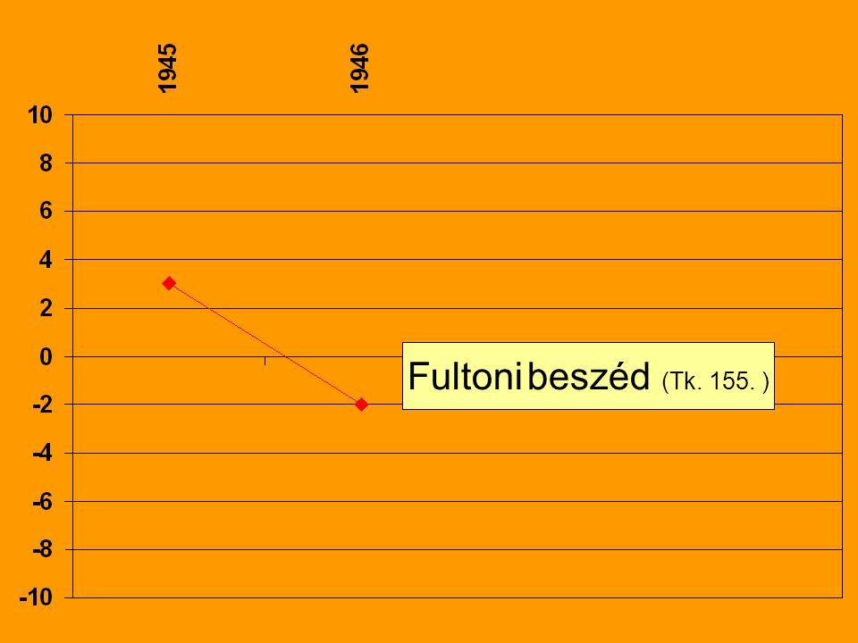 Fultoni beszéd (Tk. 155. )
