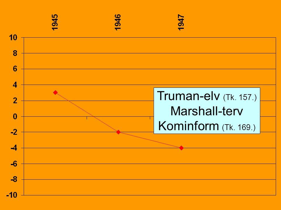 Truman-elv (Tk. 157.) Marshall-terv Kominform (Tk. 169.)